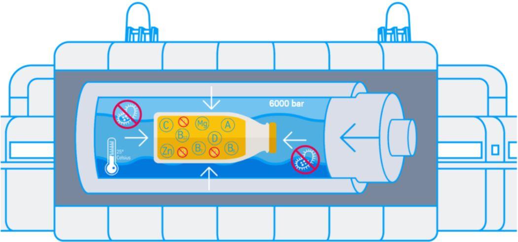PLA bottles HPP treatment
